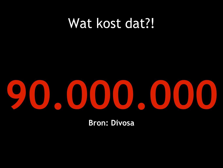 Wat kost dat ! 90.000.000 Bron: Divosa
