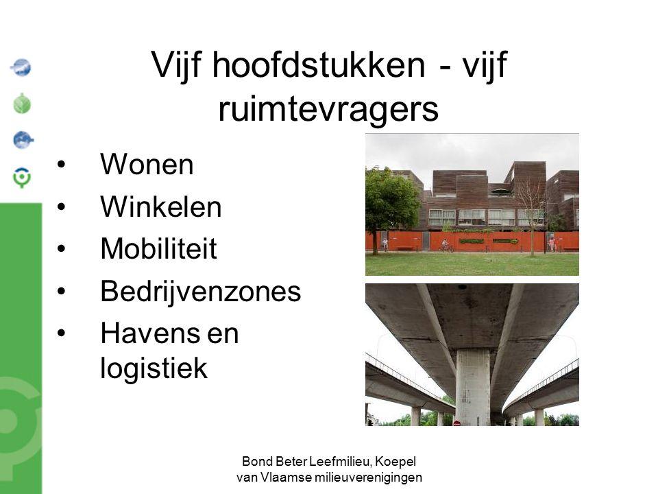 Bond Beter Leefmilieu, Koepel van Vlaamse milieuverenigingen Vijf hoofdstukken - vijf ruimtevragers Wonen Winkelen Mobiliteit Bedrijvenzones Havens en