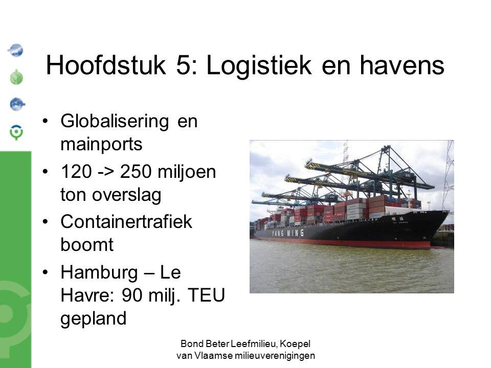 Bond Beter Leefmilieu, Koepel van Vlaamse milieuverenigingen Hoofdstuk 5: Logistiek en havens Globalisering en mainports 120 -> 250 miljoen ton overslag Containertrafiek boomt Hamburg – Le Havre: 90 milj.