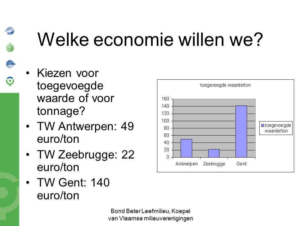 Bond Beter Leefmilieu, Koepel van Vlaamse milieuverenigingen Welke economie willen we? Kiezen voor toegevoegde waarde of voor tonnage? TW Antwerpen: 4