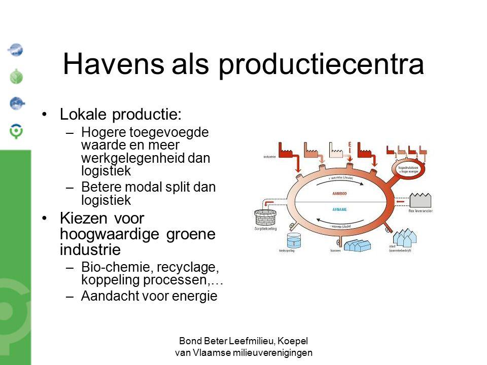 Bond Beter Leefmilieu, Koepel van Vlaamse milieuverenigingen Havens als productiecentra Lokale productie: –Hogere toegevoegde waarde en meer werkgeleg