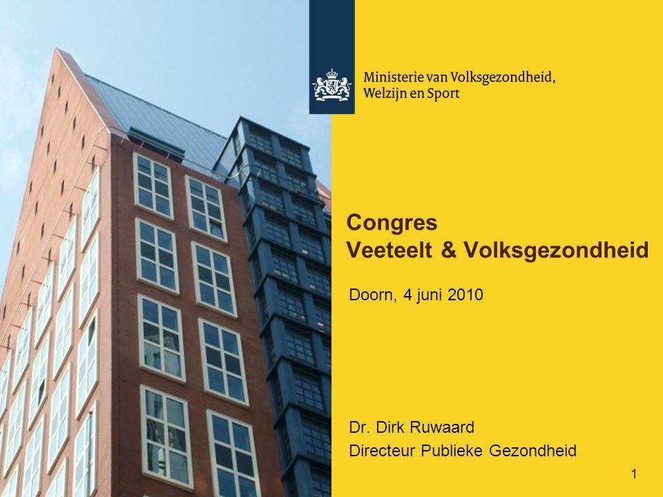 Congres Veeteelt & Volksgezondheid Dr.