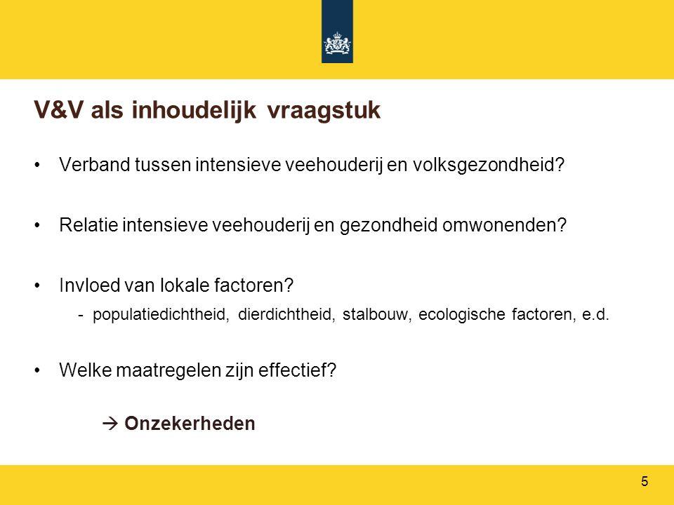 V&V als inhoudelijk vraagstuk Verband tussen intensieve veehouderij en volksgezondheid.