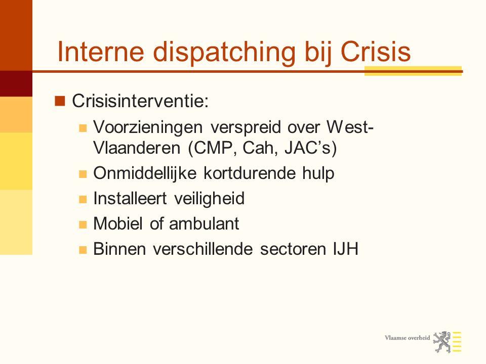 Interne dispatching bij Crisis Crisisinterventie: Voorzieningen verspreid over West- Vlaanderen (CMP, Cah, JAC's) Onmiddellijke kortdurende hulp Installeert veiligheid Mobiel of ambulant Binnen verschillende sectoren IJH