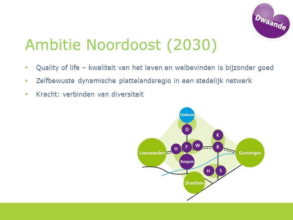 Ambitie Noordoost (2030)  Quality of life – kwaliteit van het leven en welbevinden is bijzonder goed  Zelfbewuste dynamische plattelandsregio in een stedelijk netwerk  Kracht: verbinden van diversiteit