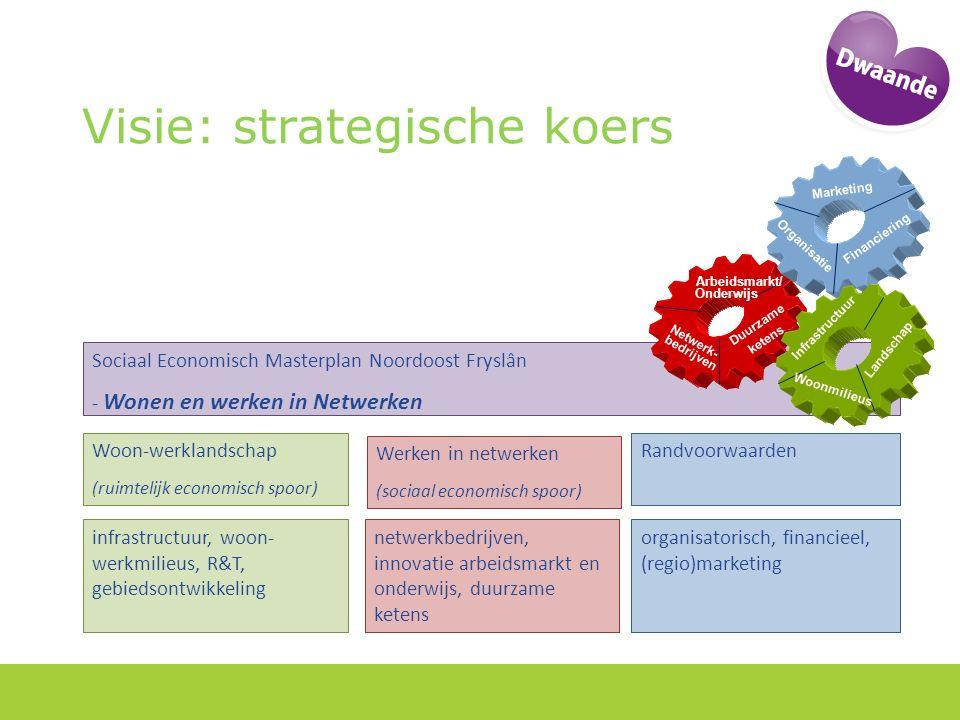 Visie: strategische koers Sociaal Economisch Masterplan Noordoost Fryslân - Wonen en werken in Netwerken Woon-werklandschap (ruimtelijk economisch spoor) Werken in netwerken (sociaal economisch spoor) Randvoorwaarden netwerkbedrijven, innovatie arbeidsmarkt en onderwijs, duurzame ketens organisatorisch, financieel, (regio)marketing infrastructuur, woon- werkmilieus, R&T, gebiedsontwikkeling Infrastructuur Woonmilieus Landschap Arbeidsmarkt/ Onderwijs Netwerk- bedrijven Duurzame ketens Financiering Organisatie Marketing