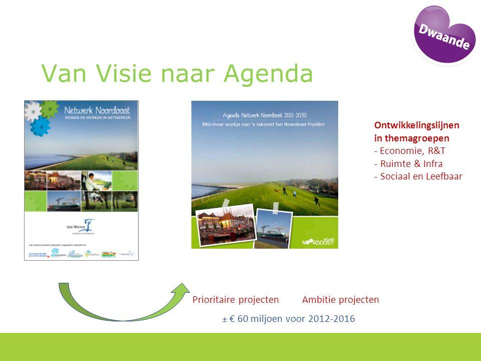 Van Visie naar Agenda Prioritaire projectenAmbitie projecten ± € 60 miljoen voor 2012-2016 Ontwikkelingslijnen in themagroepen - Economie, R&T - Ruimte & Infra - Sociaal en Leefbaar