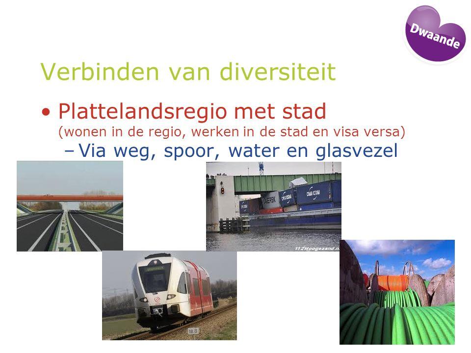 Verbinden van diversiteit Plattelandsregio met stad (wonen in de regio, werken in de stad en visa versa) –Via weg, spoor, water en glasvezel
