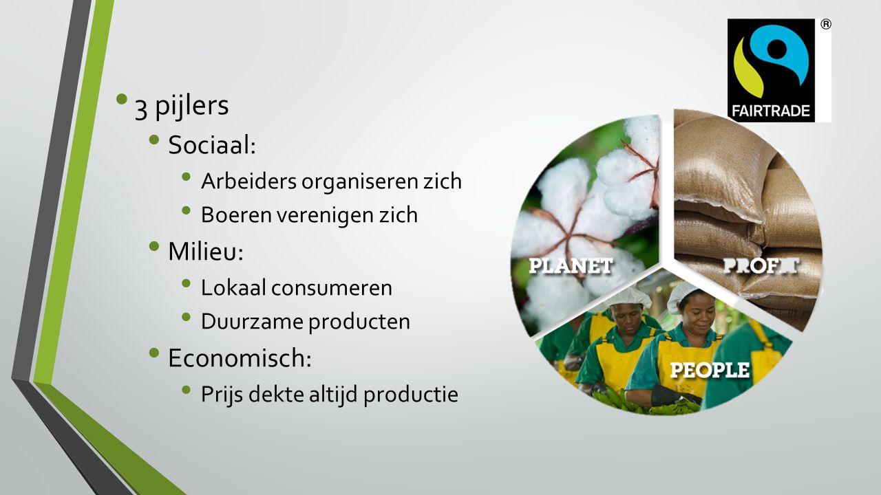 3 pijlers Sociaal: Arbeiders organiseren zich Boeren verenigen zich Milieu: Lokaal consumeren Duurzame producten Economisch: Prijs dekte altijd produc