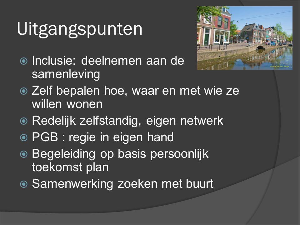 Uitgangspunten  Inclusie: deelnemen aan de samenleving  Zelf bepalen hoe, waar en met wie ze willen wonen  Redelijk zelfstandig, eigen netwerk  PG