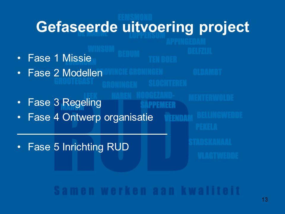 13 Gefaseerde uitvoering project Fase 1 Missie Fase 2 Modellen Fase 3 Regeling Fase 4 Ontwerp organisatie Fase 5 Inrichting RUD