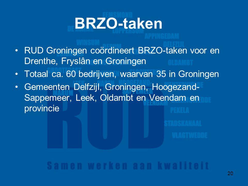 20 BRZO-taken RUD Groningen coördineert BRZO-taken voor en Drenthe, Fryslân en Groningen Totaal ca.
