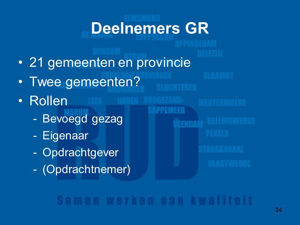 34 Deelnemers GR 21 gemeenten en provincie Twee gemeenten.