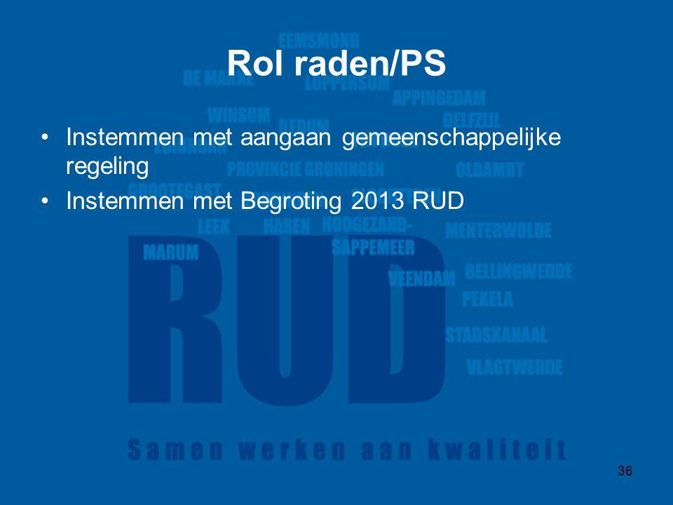 36 Rol raden/PS Instemmen met aangaan gemeenschappelijke regeling Instemmen met Begroting 2013 RUD