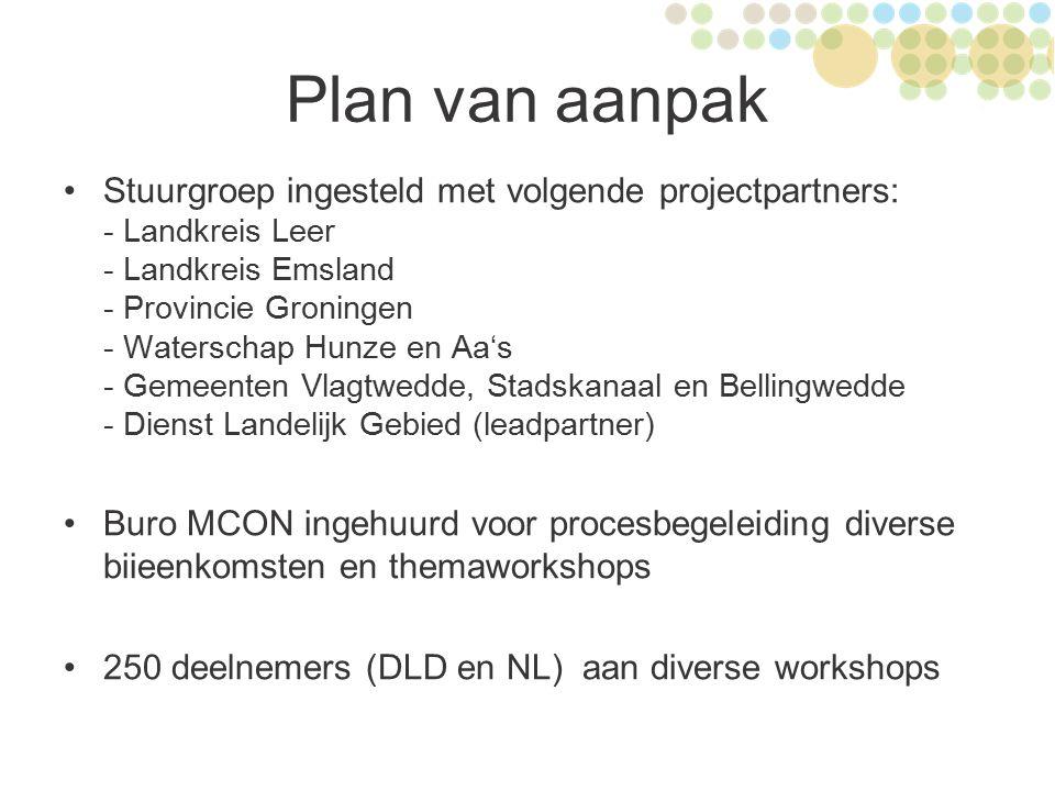 Plan van aanpak Stuurgroep ingesteld met volgende projectpartners: - Landkreis Leer - Landkreis Emsland - Provincie Groningen - Waterschap Hunze en Aa