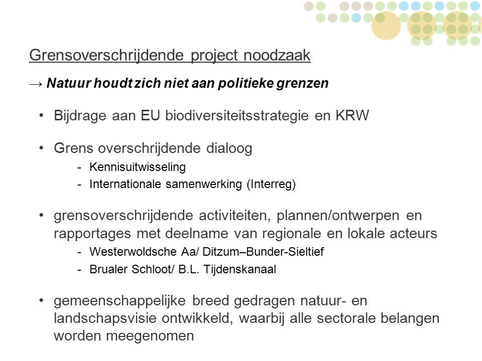 Grensoverschrijdende project noodzaak → Natuur houdt zich niet aan politieke grenzen Bijdrage aan EU biodiversiteitsstrategie en KRW Grens overschrijd