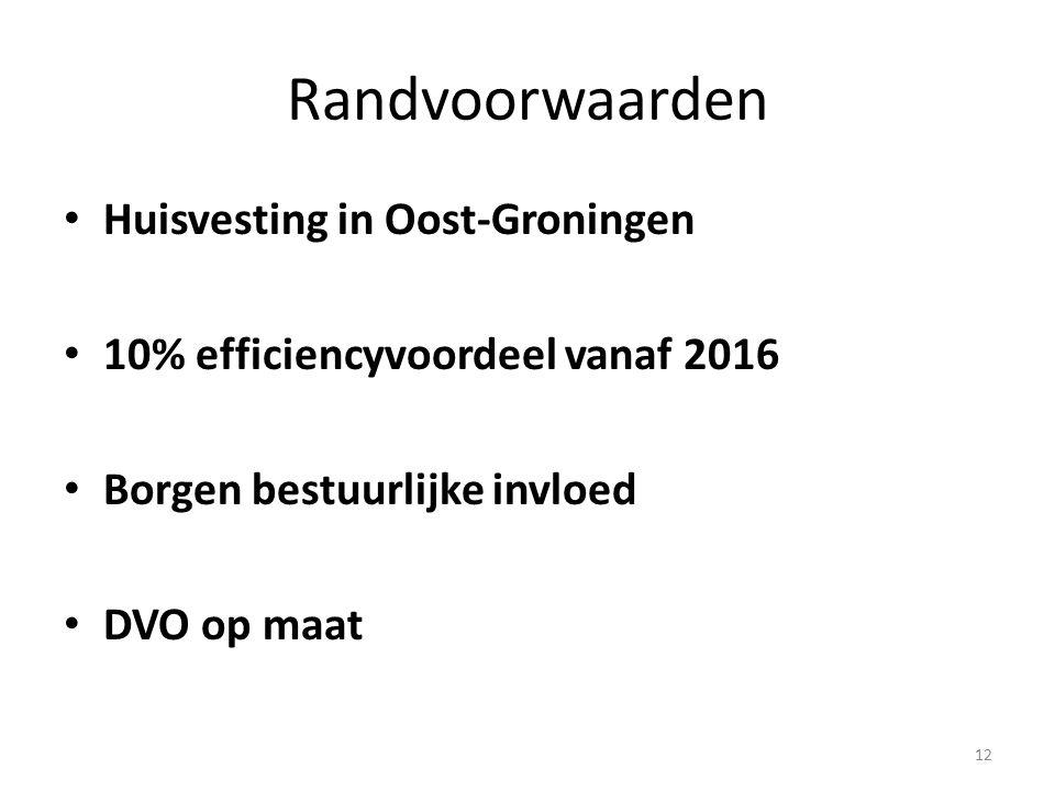 12 Randvoorwaarden Huisvesting in Oost-Groningen 10% efficiencyvoordeel vanaf 2016 Borgen bestuurlijke invloed DVO op maat