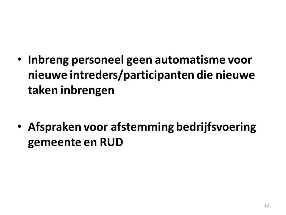 13 Inbreng personeel geen automatisme voor nieuwe intreders/participanten die nieuwe taken inbrengen Afspraken voor afstemming bedrijfsvoering gemeent