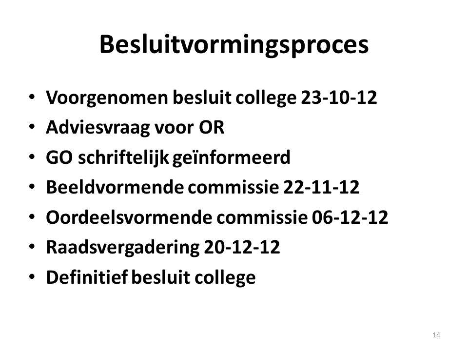 14 Besluitvormingsproces Voorgenomen besluit college 23-10-12 Adviesvraag voor OR GO schriftelijk geïnformeerd Beeldvormende commissie 22-11-12 Oordee