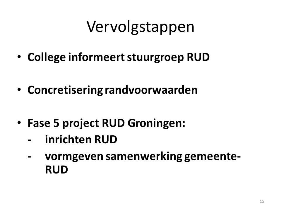 15 Vervolgstappen College informeert stuurgroep RUD Concretisering randvoorwaarden Fase 5 project RUD Groningen: -inrichten RUD -vormgeven samenwerkin