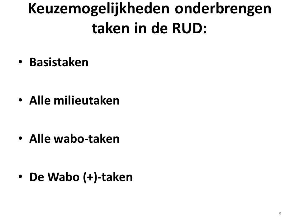 3 Keuzemogelijkheden onderbrengen taken in de RUD: Basistaken Alle milieutaken Alle wabo-taken De Wabo (+)-taken