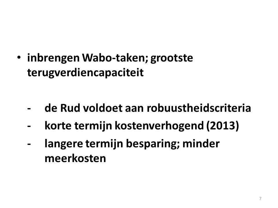 7 inbrengen Wabo-taken; grootste terugverdiencapaciteit -de Rud voldoet aan robuustheidscriteria -korte termijn kostenverhogend (2013) -langere termij