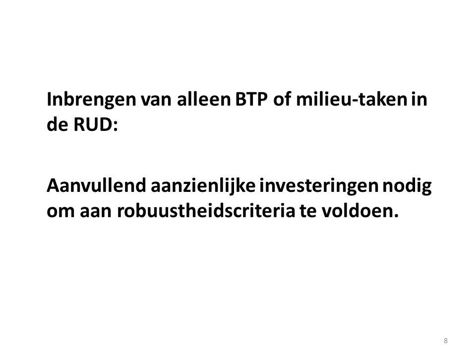 8 Inbrengen van alleen BTP of milieu-taken in de RUD: Aanvullend aanzienlijke investeringen nodig om aan robuustheidscriteria te voldoen.