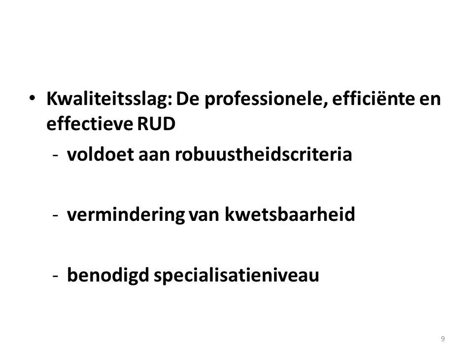 9 Kwaliteitsslag: De professionele, efficiënte en effectieve RUD -voldoet aan robuustheidscriteria -vermindering van kwetsbaarheid -benodigd specialis