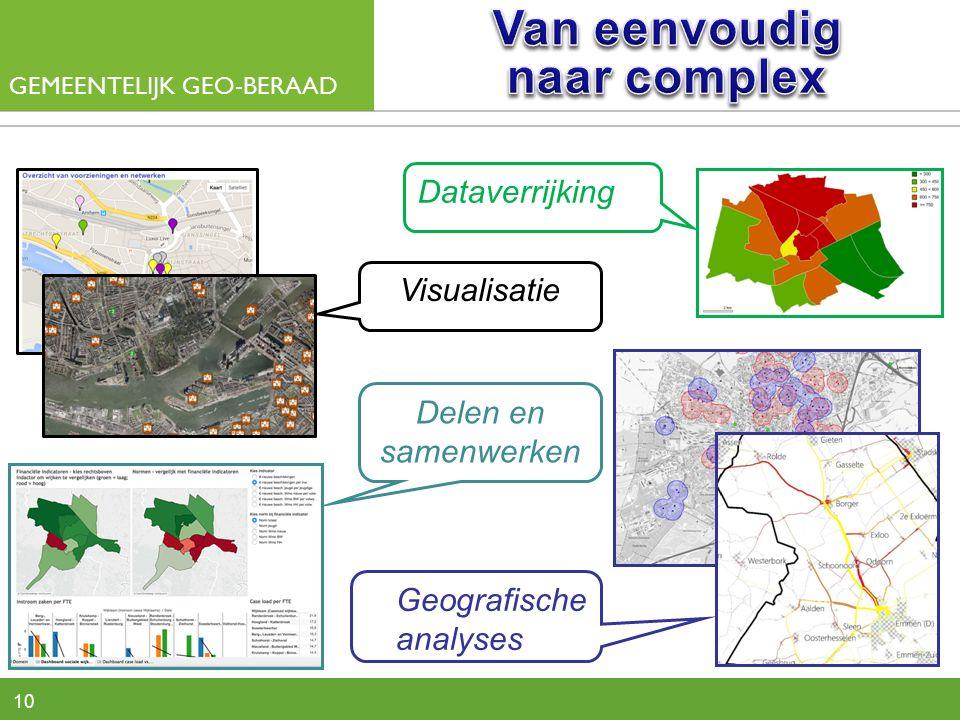 10 GEMEENTELIJK GEO-BERAAD Visualisatie Dataverrijking Delen en samenwerken Geografische analyses