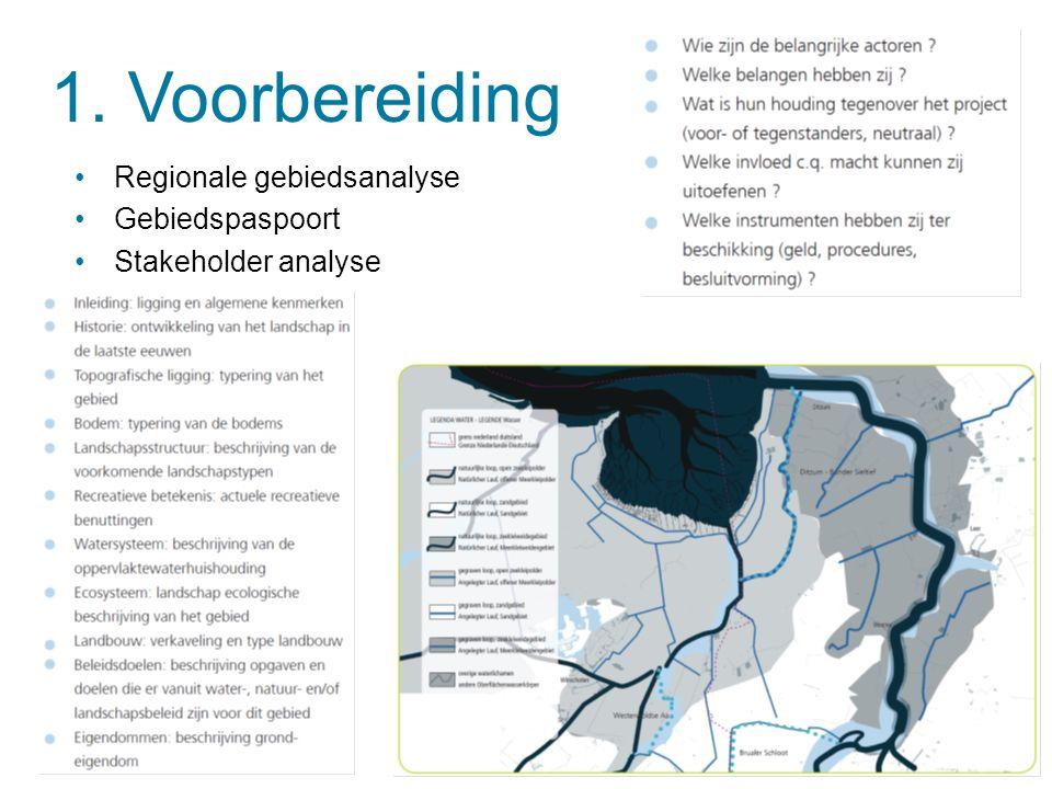 1. Voorbereiding Regionale gebiedsanalyse Gebiedspaspoort Stakeholder analyse | 5 december 2014 | © ARCADIS 2014Dia 5