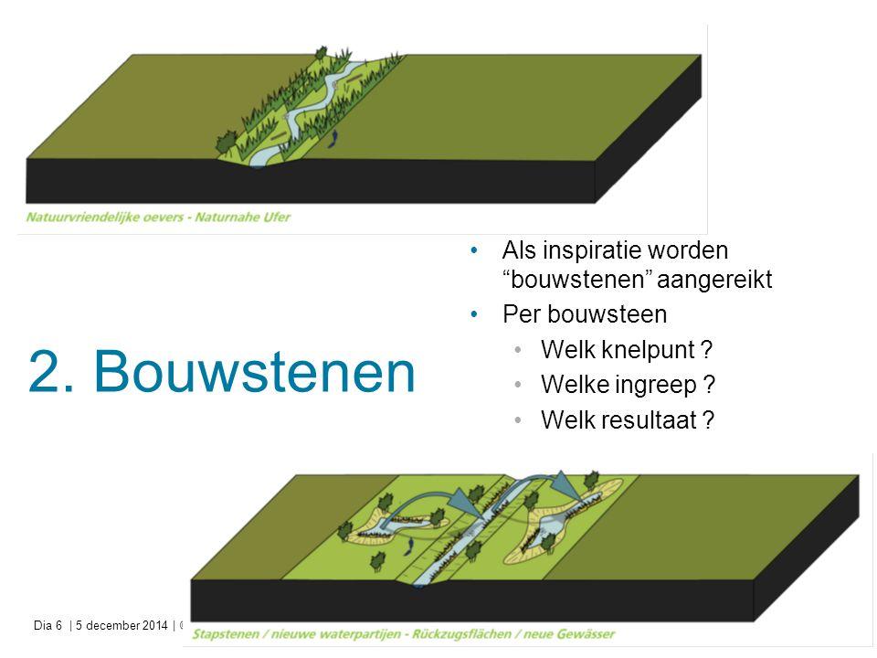 2.Bouwstenen Als inspiratie worden bouwstenen aangereikt Per bouwsteen Welk knelpunt .