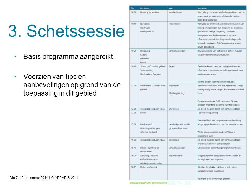 3. Schetssessie | 5 december 2014 | © ARCADIS 2014Dia 7 Basis programma aangereikt Voorzien van tips en aanbevelingen op grond van de toepassing in di