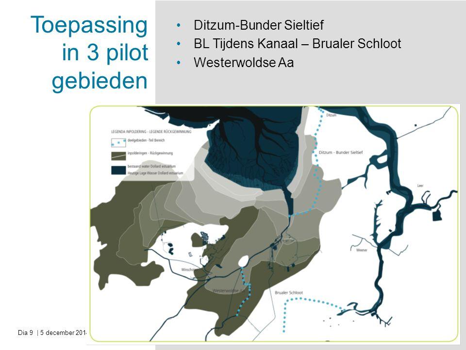 Toepassing in 3 pilot gebieden Ditzum-Bunder Sieltief BL Tijdens Kanaal – Brualer Schloot Westerwoldse Aa | 5 december 2014 | © ARCADIS 2014Dia 9