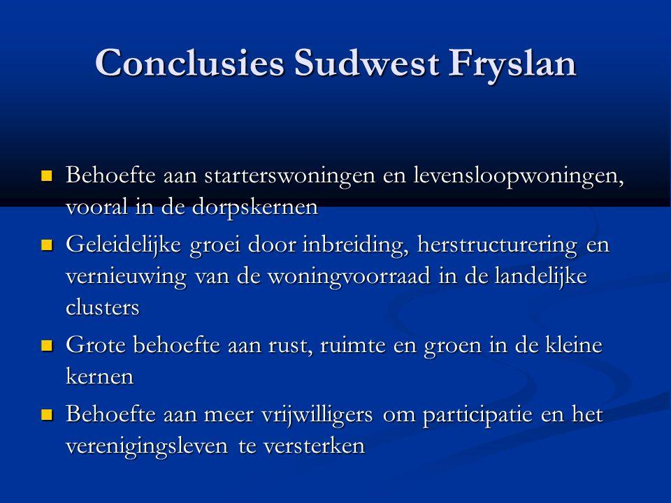 Conclusies Sudwest Fryslan Behoefte aan starterswoningen en levensloopwoningen, vooral in de dorpskernen Behoefte aan starterswoningen en levensloopwo