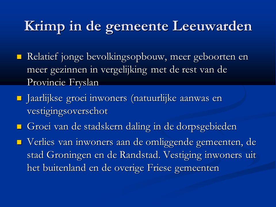 Krimp in de gemeente Leeuwarden Relatief jonge bevolkingsopbouw, meer geboorten en meer gezinnen in vergelijking met de rest van de Provincie Fryslan