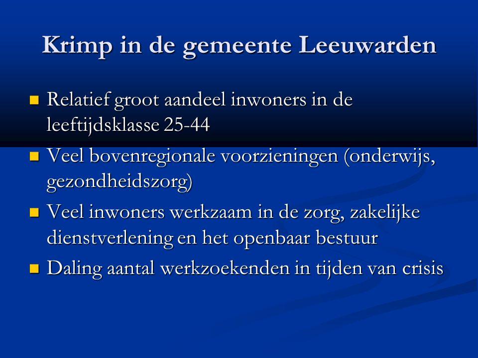 Krimp in de gemeente Leeuwarden Relatief groot aandeel inwoners in de leeftijdsklasse 25-44 Relatief groot aandeel inwoners in de leeftijdsklasse 25-4