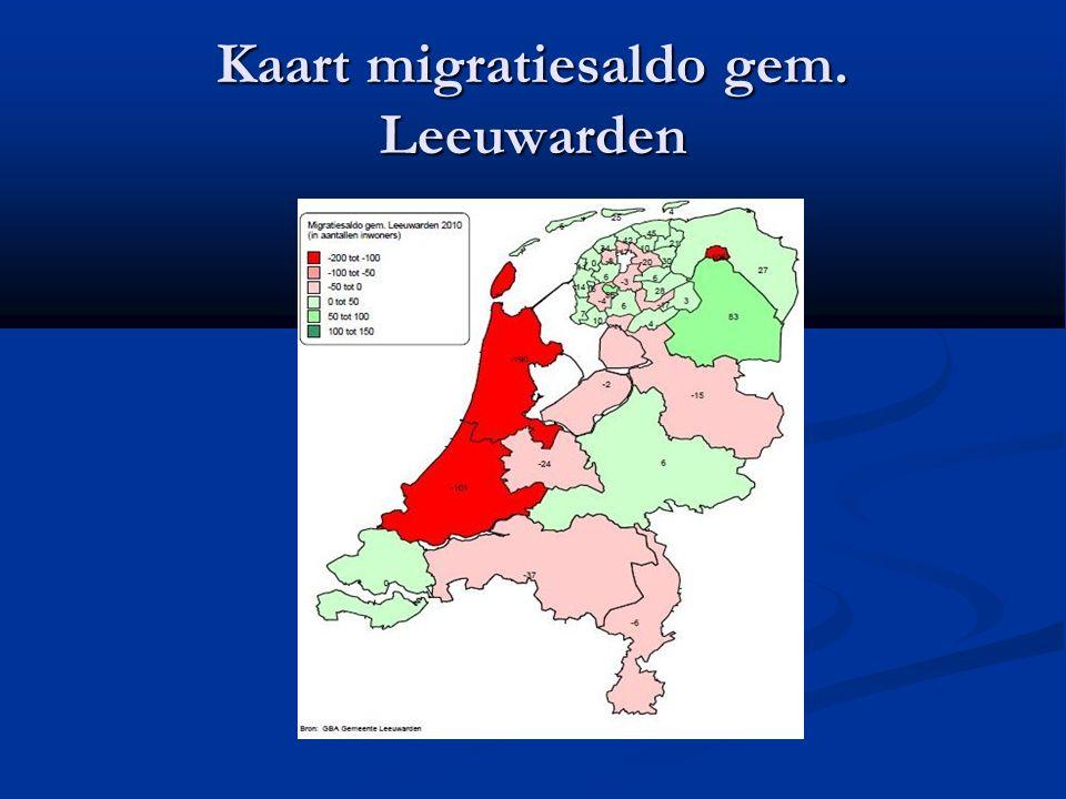 Kaart migratiesaldo gem. Leeuwarden