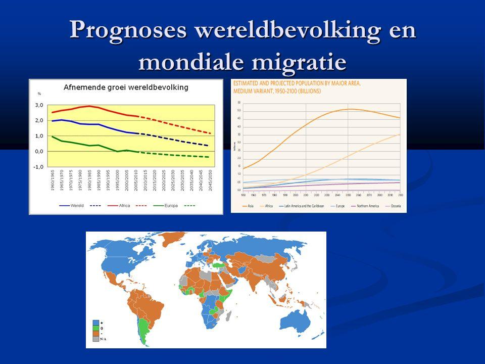 Prognoses wereldbevolking en mondiale migratie