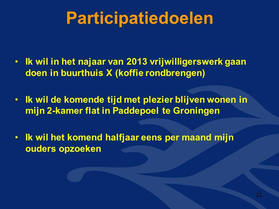 Participatiedoelen Ik wil in het najaar van 2013 vrijwilligerswerk gaan doen in buurthuis X (koffie rondbrengen) Ik wil de komende tijd met plezier blijven wonen in mijn 2-kamer flat in Paddepoel te Groningen Ik wil het komend halfjaar eens per maand mijn ouders opzoeken 22