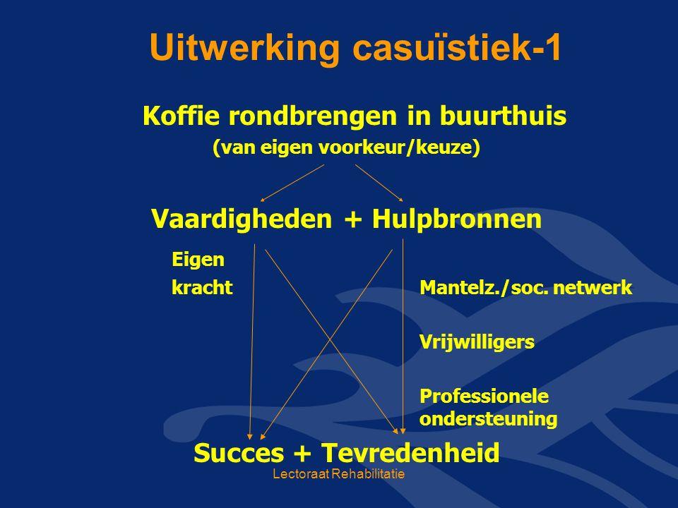 Uitwerking casuïstiek-1 Koffie rondbrengen in buurthuis (van eigen voorkeur/keuze) Vaardigheden + Hulpbronnen Eigen kracht Mantelz./soc.