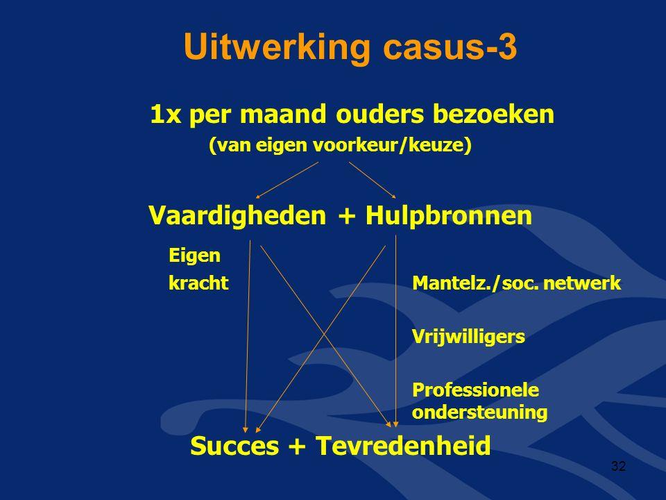 Uitwerking casus-3 1x per maand ouders bezoeken (van eigen voorkeur/keuze) Vaardigheden + Hulpbronnen Eigen kracht Mantelz./soc.