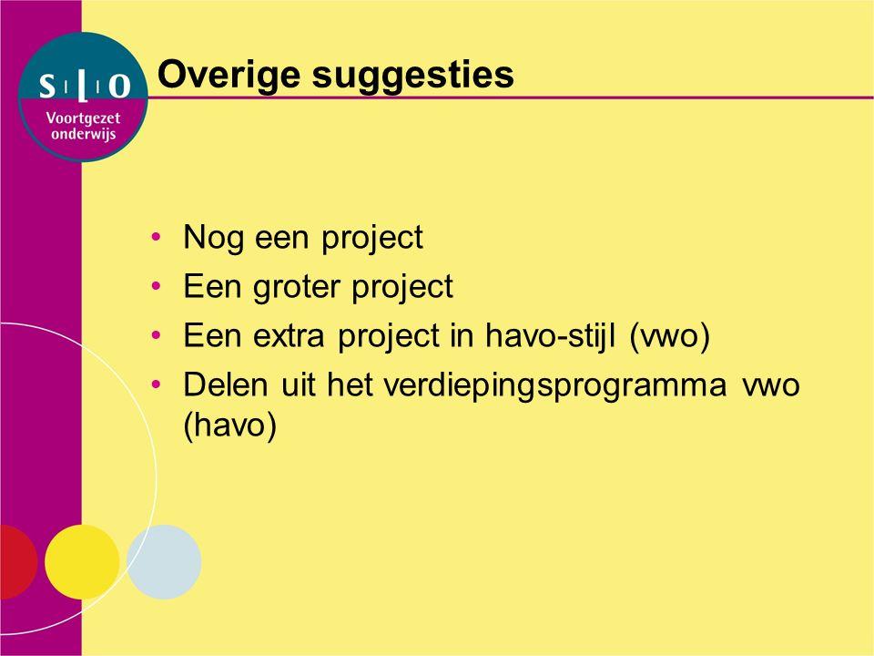 Overige suggesties Nog een project Een groter project Een extra project in havo-stijl (vwo) Delen uit het verdiepingsprogramma vwo (havo)