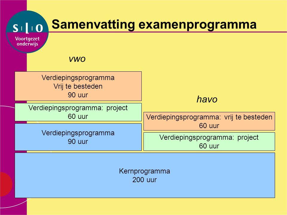 Samenvatting examenprogramma Kernprogramma 200 uur Verdiepingsprogramma 90 uur Verdiepingsprogramma: project 60 uur Verdiepingsprogramma Vrij te beste