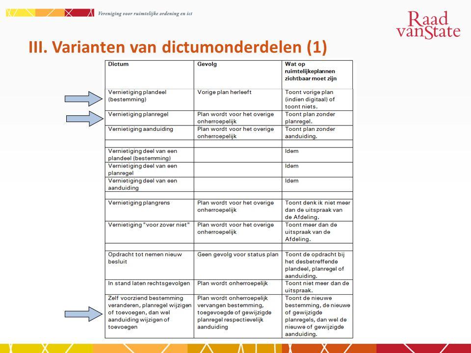 III. Varianten van dictumonderdelen (1)