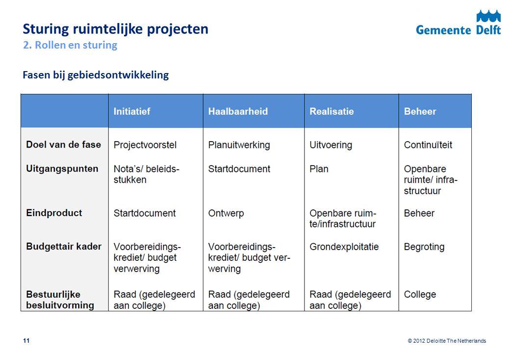 © 2012 Deloitte The Netherlands Sturing ruimtelijke projecten Fasen bij gebiedsontwikkeling 2. Rollen en sturing 11