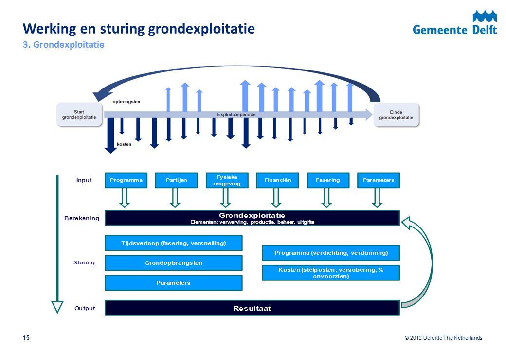 © 2012 Deloitte The Netherlands Werking en sturing grondexploitatie 15 3. Grondexploitatie