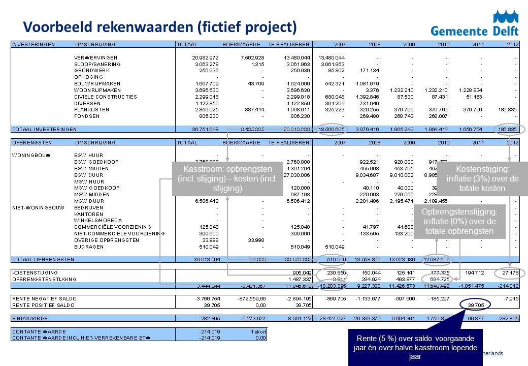 © 2012 Deloitte The Netherlands Voorbeeld rekenwaarden (fictief project) Kasstroom: opbrengsten (incl. stijging) – kosten (incl. stijging) Rente (5 %)