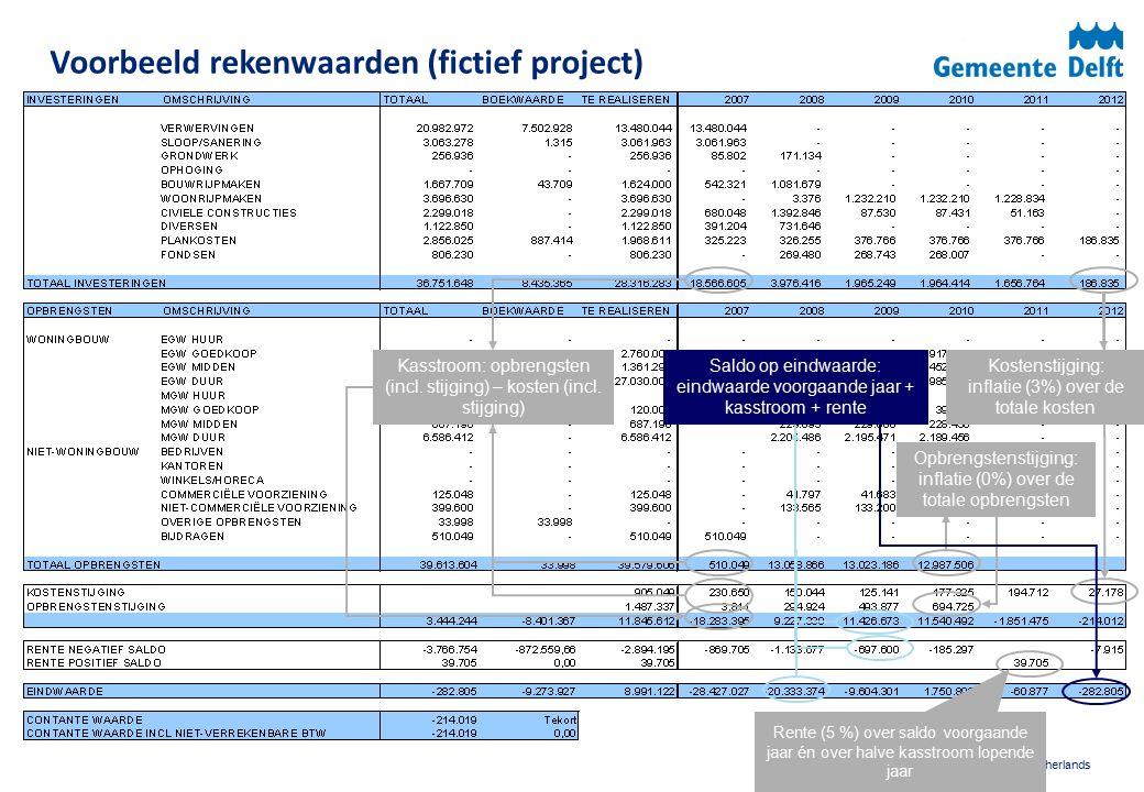 © 2012 Deloitte The Netherlands Voorbeeld rekenwaarden (fictief project) Kasstroom: opbrengsten (incl. stijging) – kosten (incl. stijging) Saldo op ei