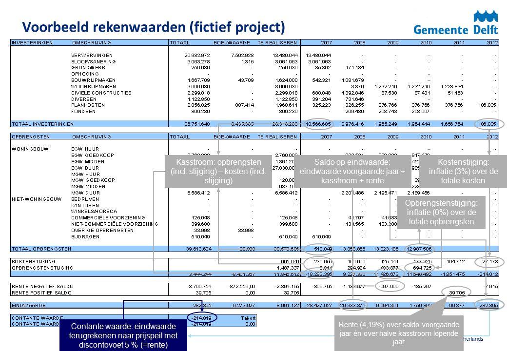 © 2012 Deloitte The Netherlands Voorbeeld rekenwaarden (fictief project) Kasstroom: opbrengsten (incl. stijging) – kosten (incl. stijging) Contante wa