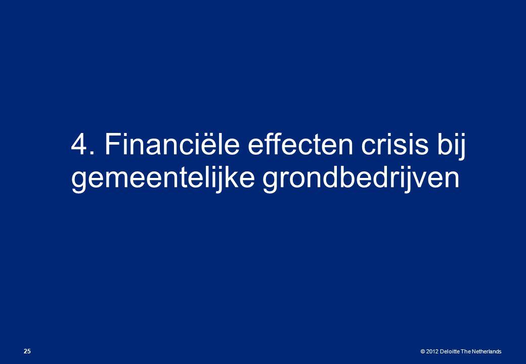 © 2012 Deloitte The Netherlands 4. Financiële effecten crisis bij gemeentelijke grondbedrijven 25